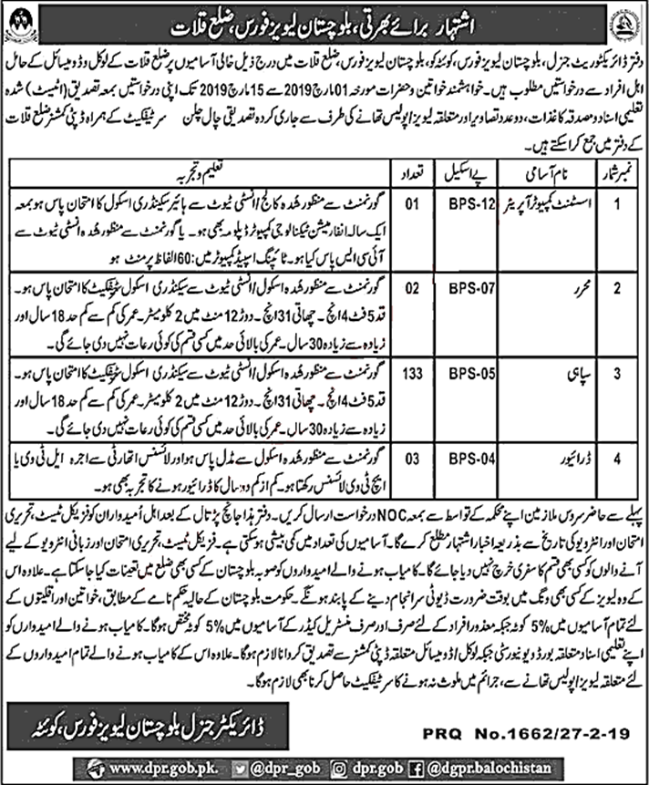 Jobs in Balochistan Levies Force