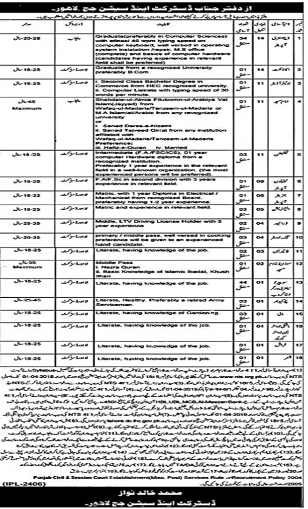 Jobs in District & Session Court Lahore