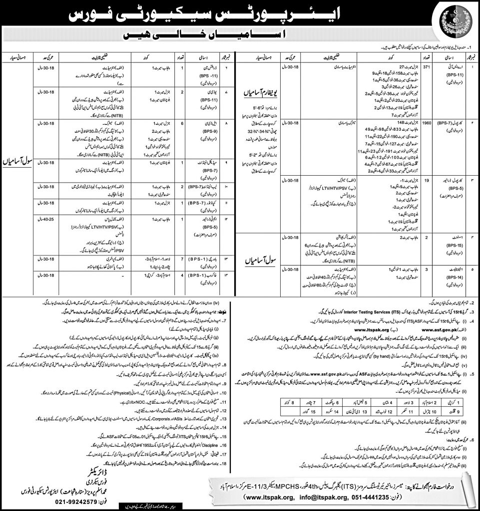 Airport Jobs Assistant Sub Inspector ASI, Assistants, Clerks