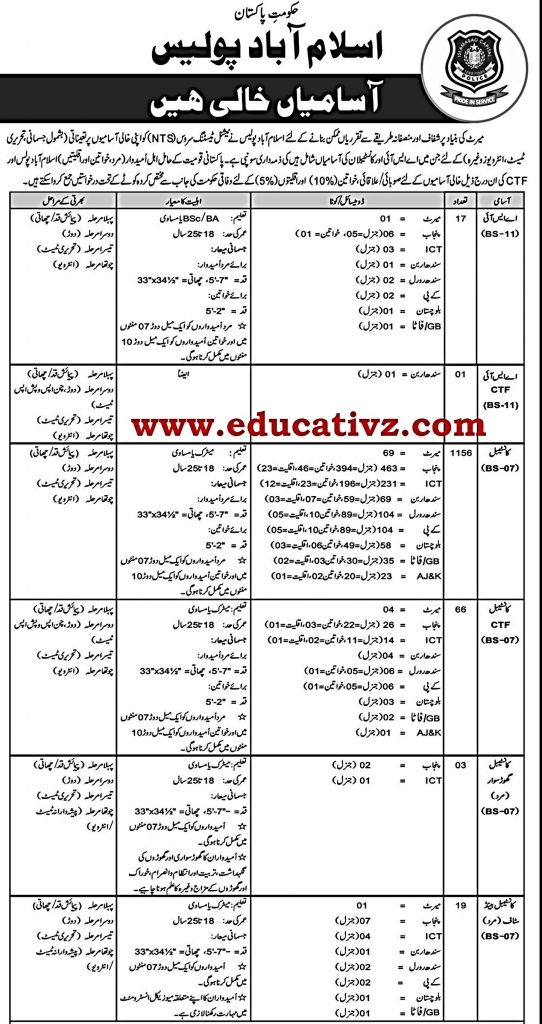 Islamabad Police Jobs 2019 NTS ASI and Constables May - Educational