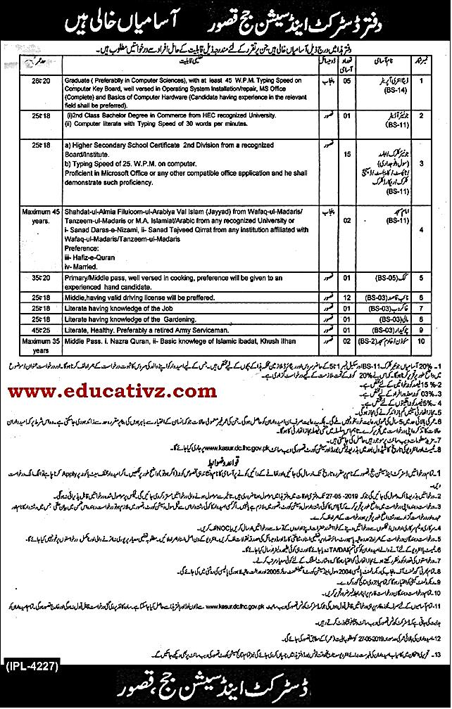 District and Session Court Jobs 2019