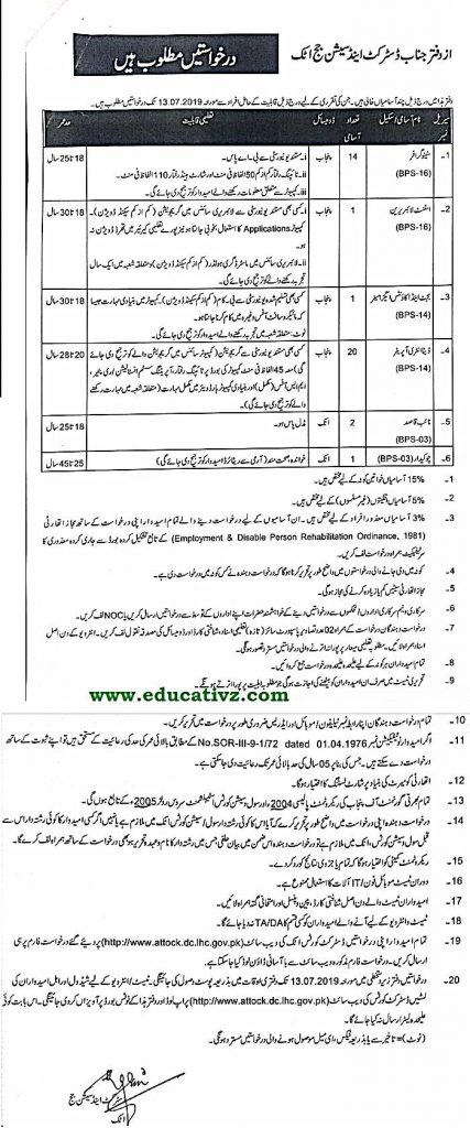District and Session Court Attock Jobs 2019
