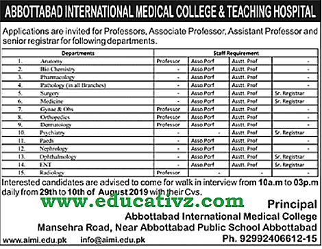 Medical College and Teaching Hospital Jobs