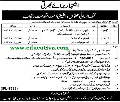Jobs in Punjab Human Rights Department