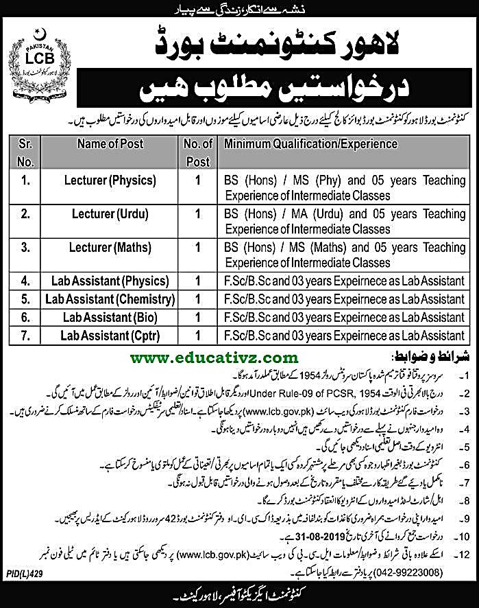 Cantonment Board Lahore Jobs 2019