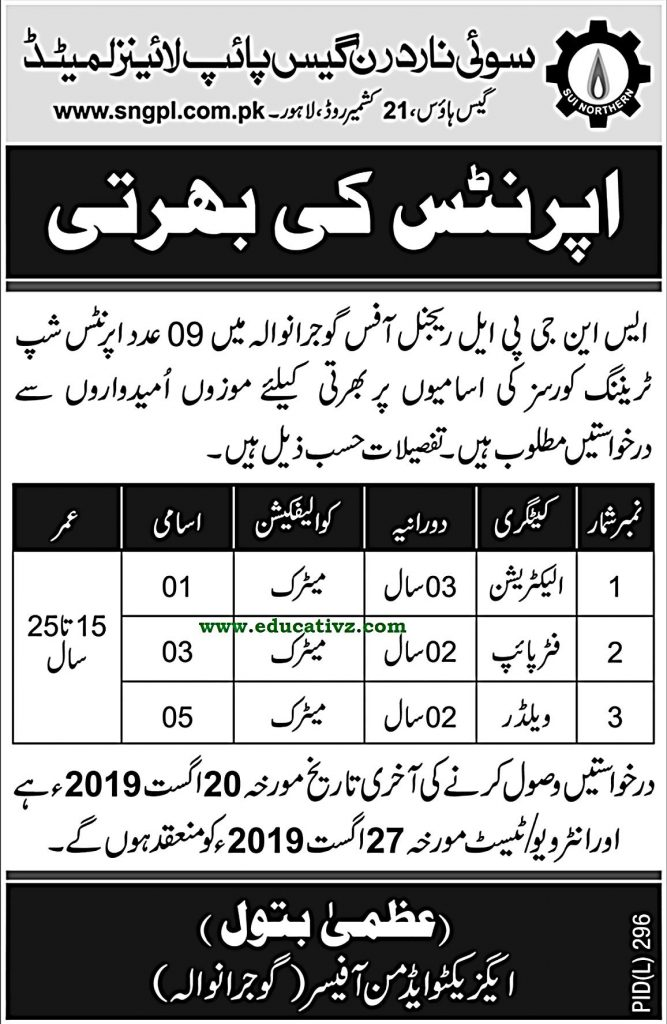 SNGPL Apprenticeships Gujranwala 2019 - Educational Learning Point