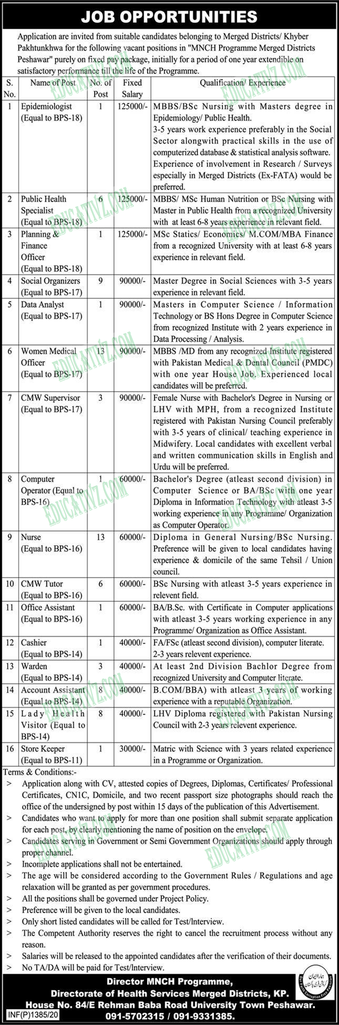 Directorate of Health Services KPK Jobs 2020 Latest ...