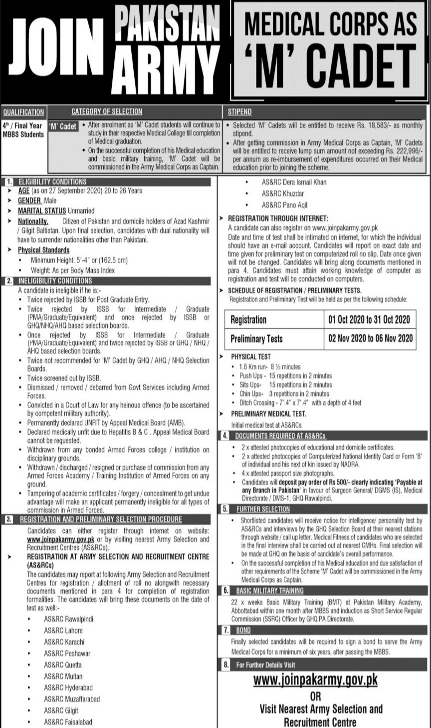 Medical Corps As 'M' Cadet Army October 2020 Jobs Latest Pakistan
