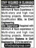 Private Jobs in Islamabad October 2020