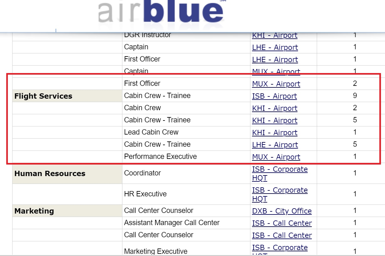 Female Air hostess Jobs 2020 Apply Online for Cabin Crew Airblue