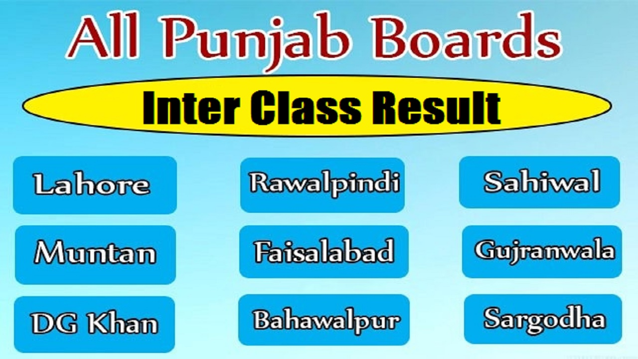 How to Check 11th 12th Inter Intermediate Class Online Result 2020