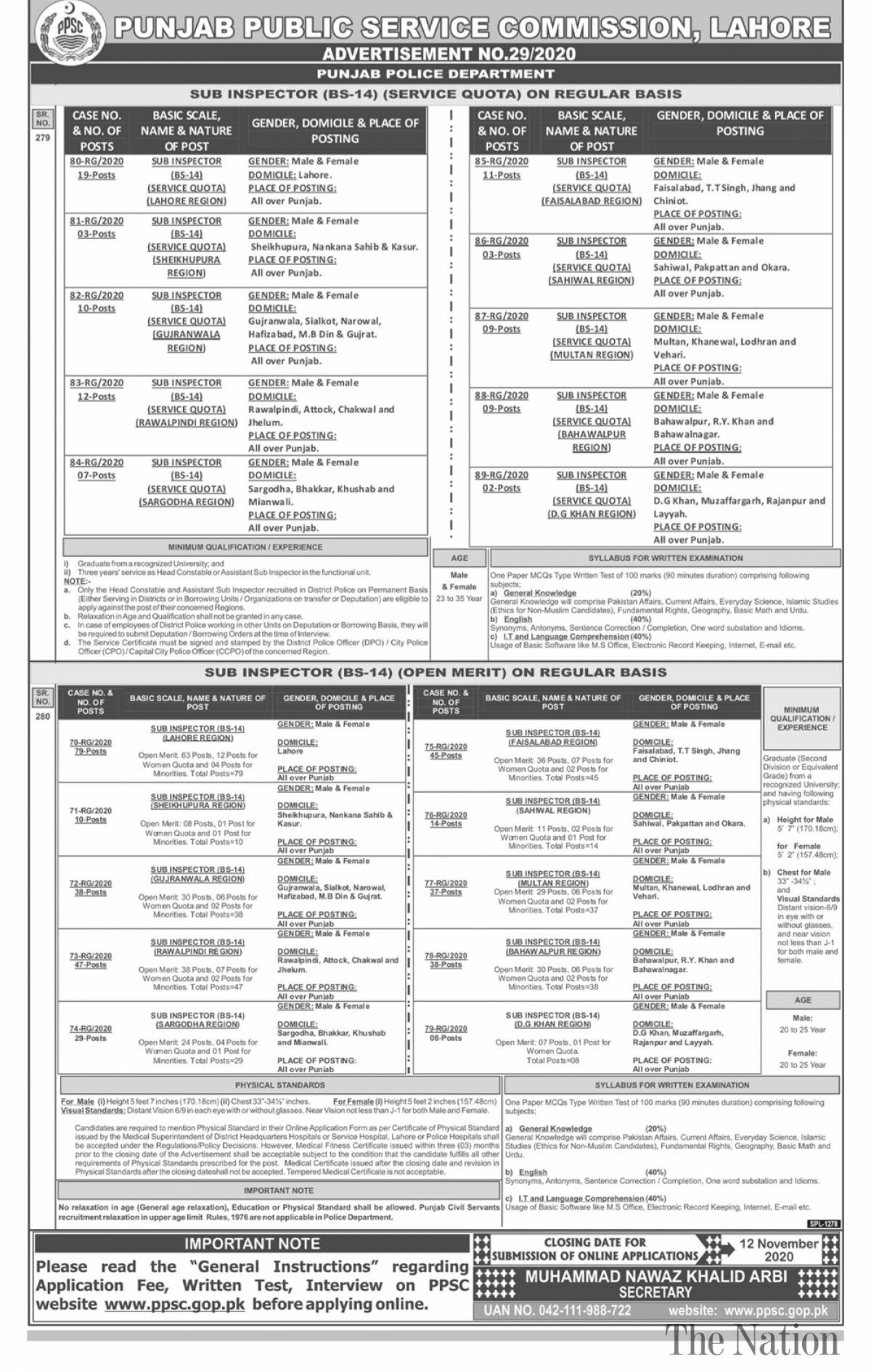 Sub Inspector Jobs in Punjab Police PPSC Apply Online Latest Punjab Public Service Commission