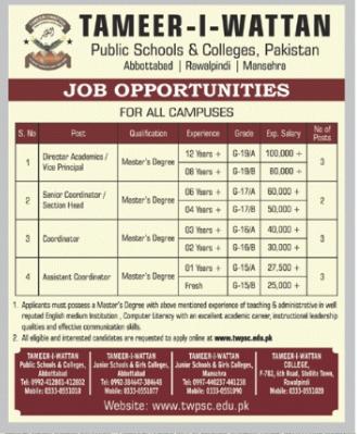 Tameer-I-Wattan Public School & Colleges Jobs 2021 Apply Online