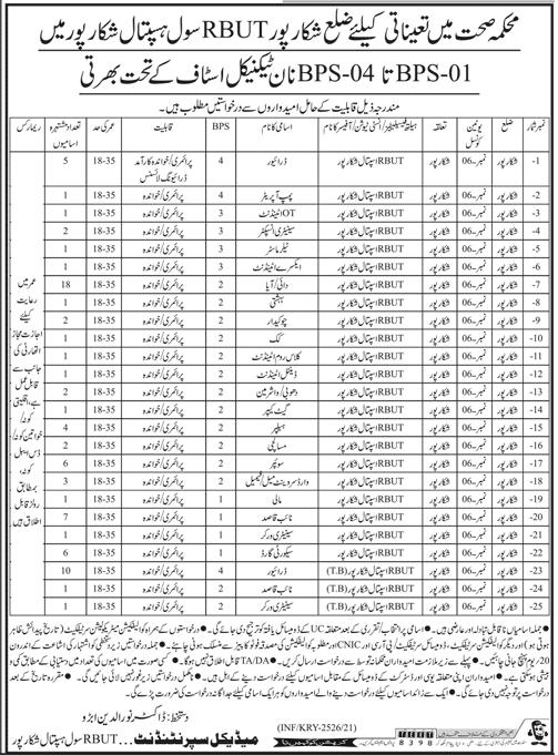 Civil Hospital Shakarpur Jobs 2021 For Aye, Driver, Nab Qasid & Helper