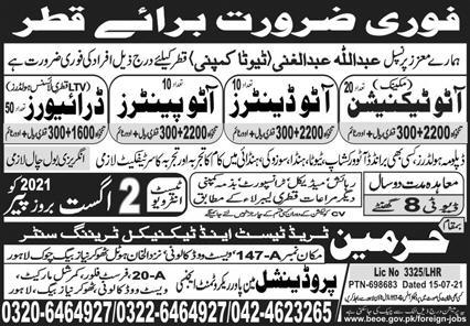 Today Qatar Jobs July 2021 for Pakistanis