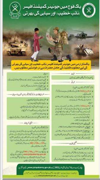 Pak Army Jobs September 2021 for Naib Khateeb, Sipahi, Clerk, Cook, Military Police, Sweeper