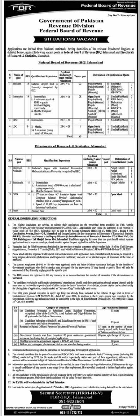 FBR September Jobs 2021 Application Form