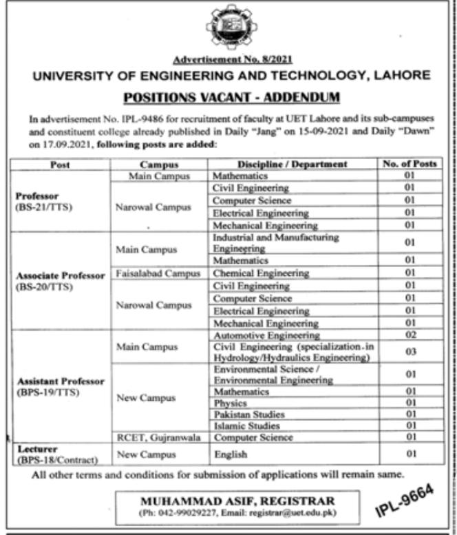 University of Engineering & Technology Lahore Jobs 2021